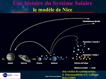 ac nice systeme solaire