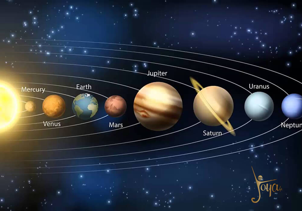 alignement planete
