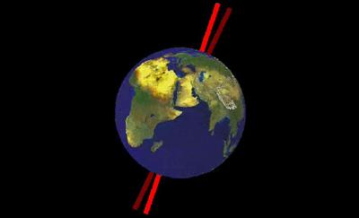 axe de la terre