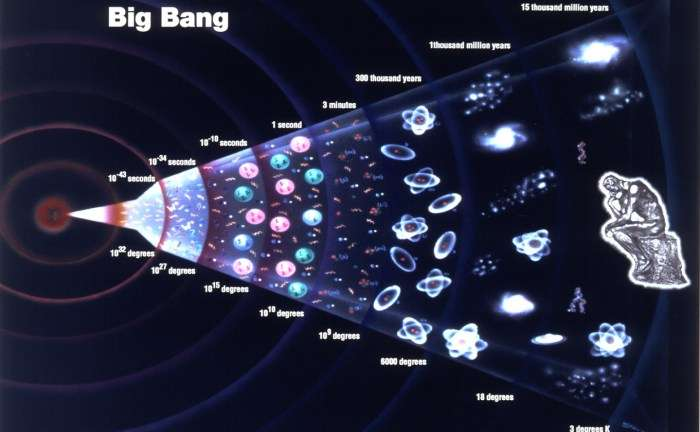 big bang definition