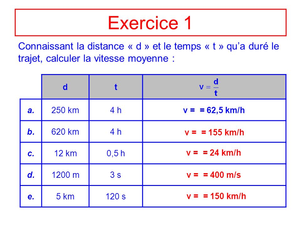 calculer une vitesse en km h