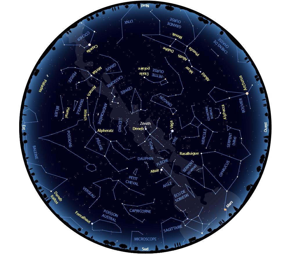 carte du ciel astronomie