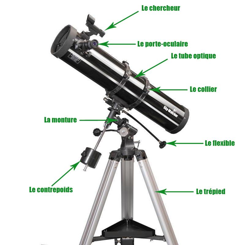choix telescope