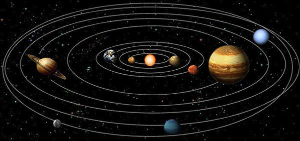 combien de planete
