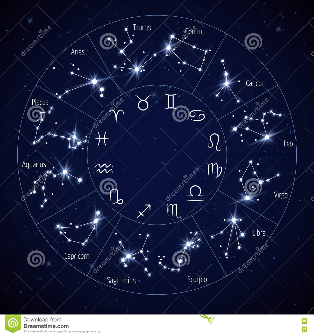 constellation zodiaque