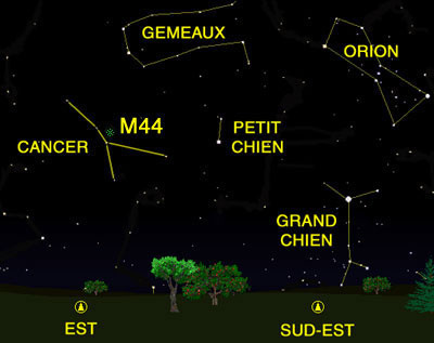 constellations les plus connues