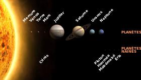 definition du systeme solaire