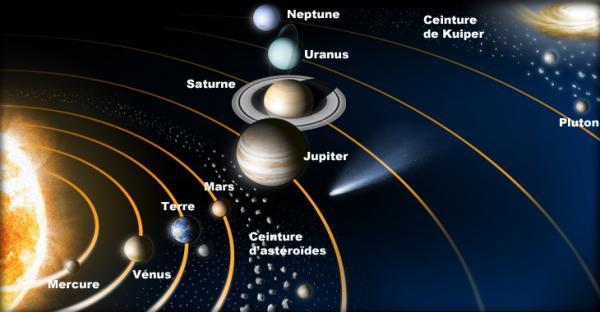 difference entre etoile et planete