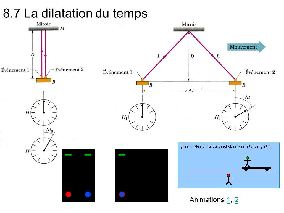 dilatation du temps