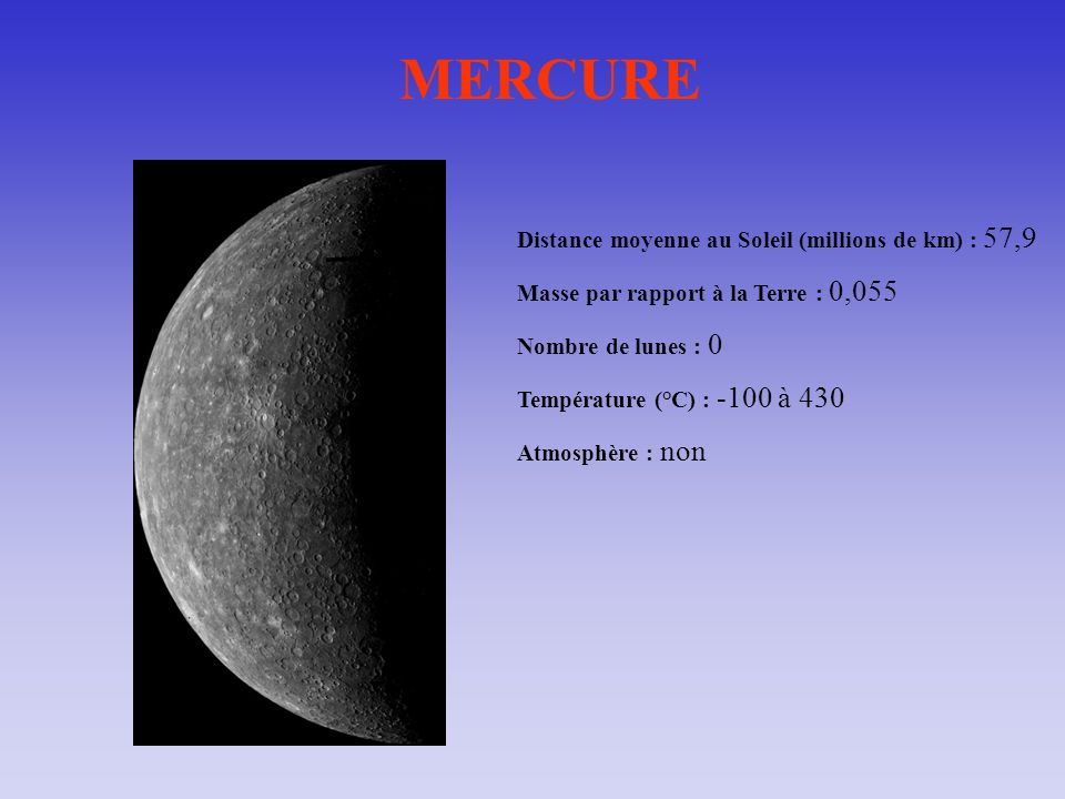 distance mercure soleil