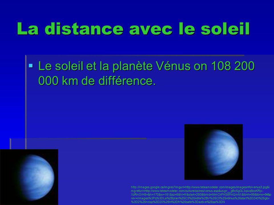 distance soleil planete