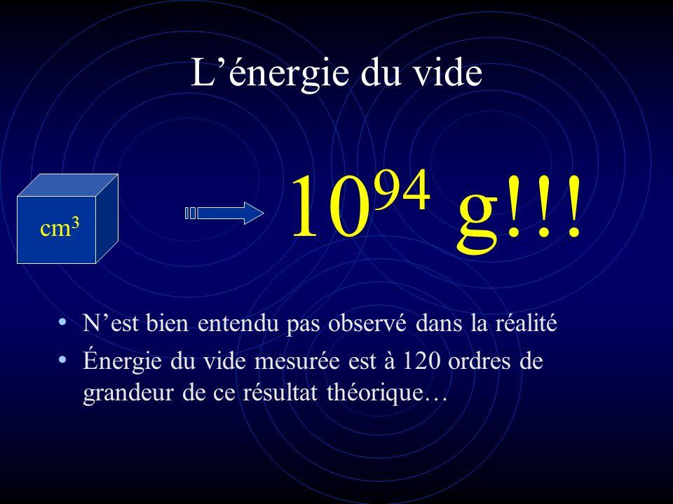energie du vide