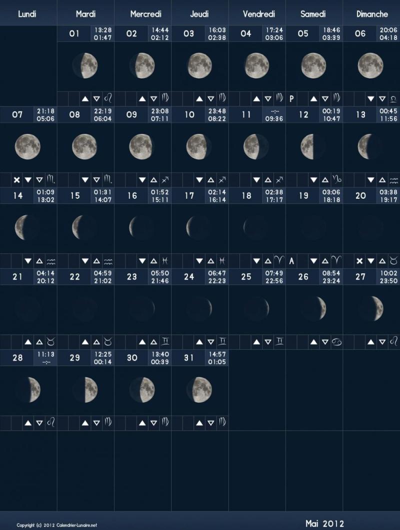 ephemeride lune
