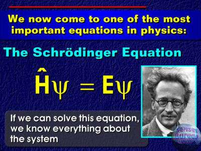 equation de schrodinger