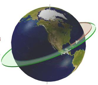 iss trajectoire