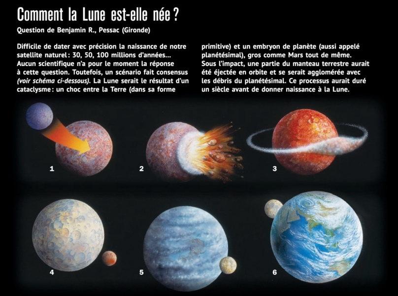 la lune est une planete