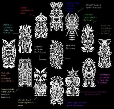 les 13 signes du zodiaque
