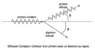 masse d un photon