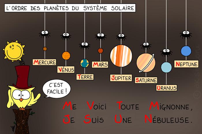 mnemotechnique planete