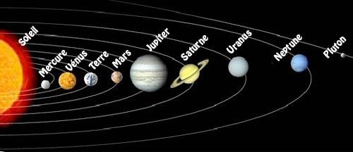 nom des planetes du systeme solaire
