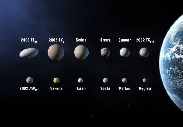 nombre de planete dans le systeme solaire