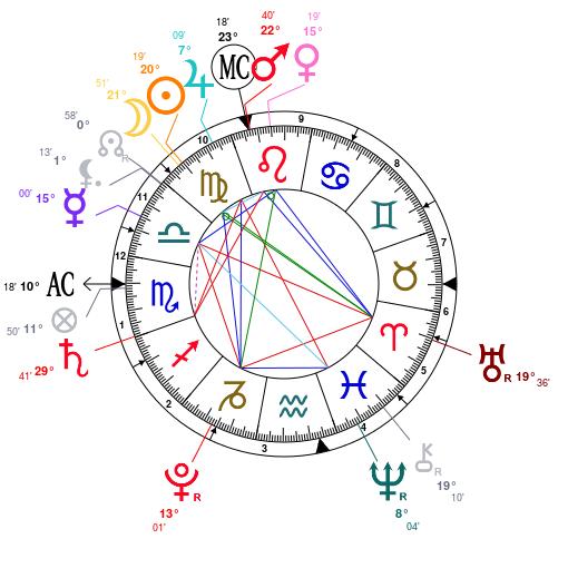 nouvelle astrologie 13 signes