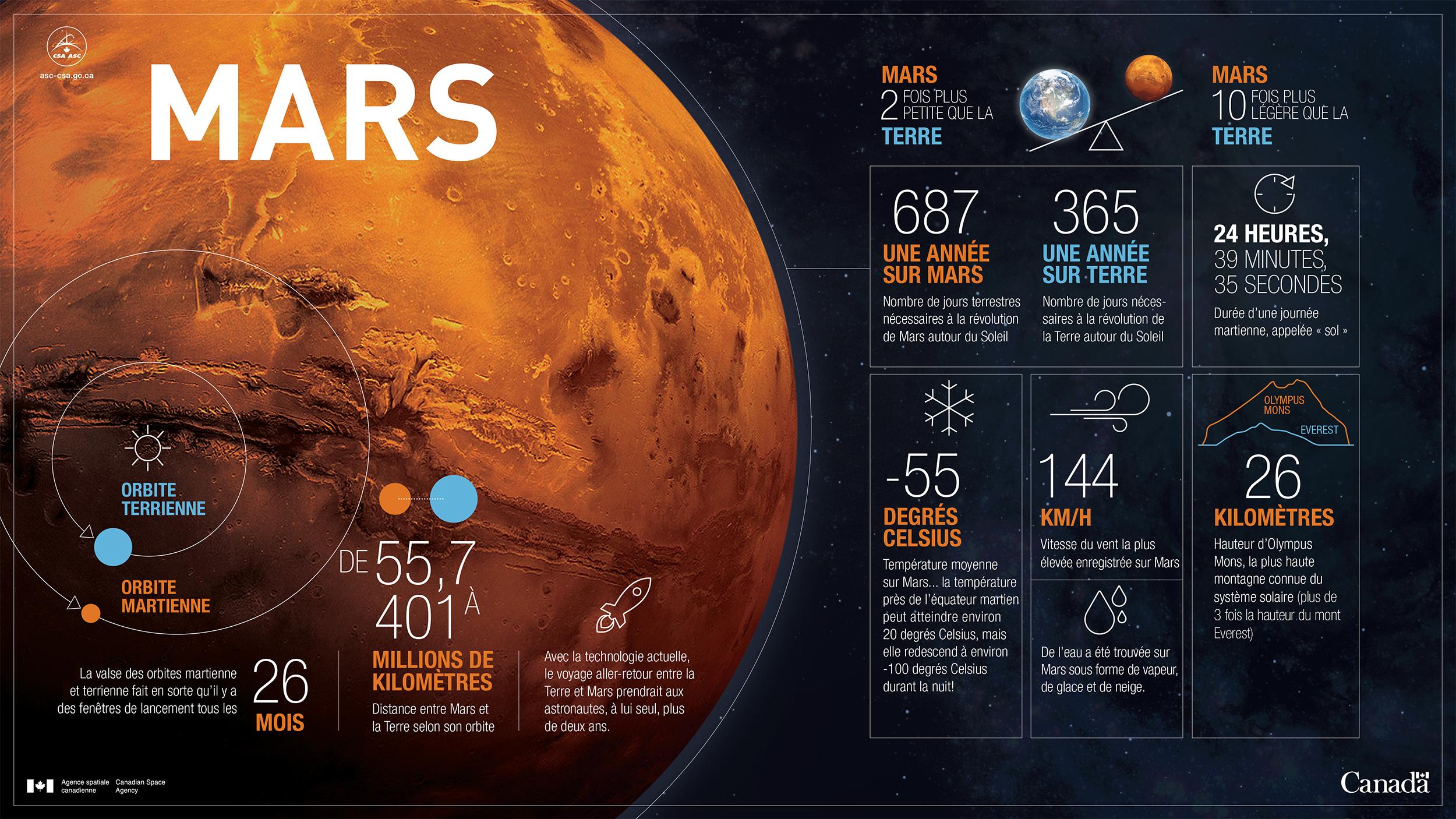 photo de la planete mars