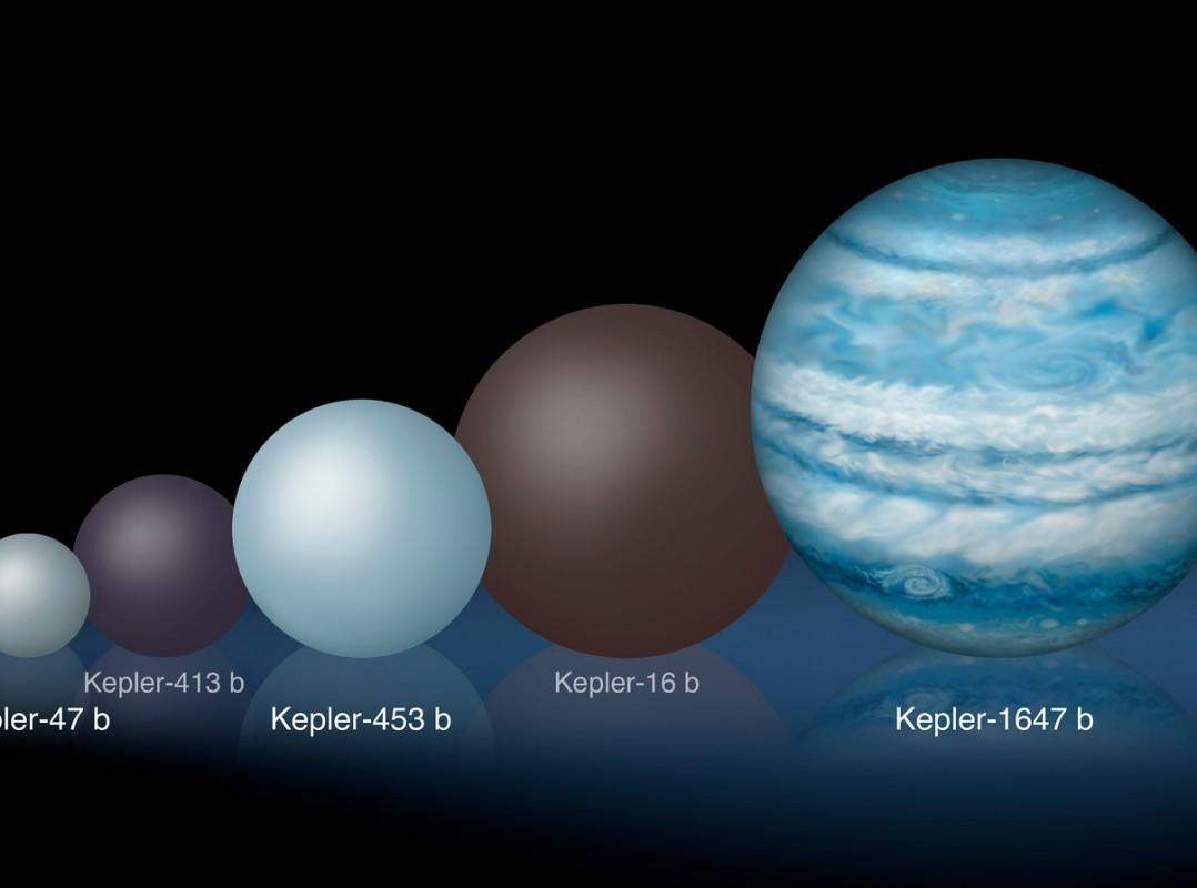 planete la plus grosse