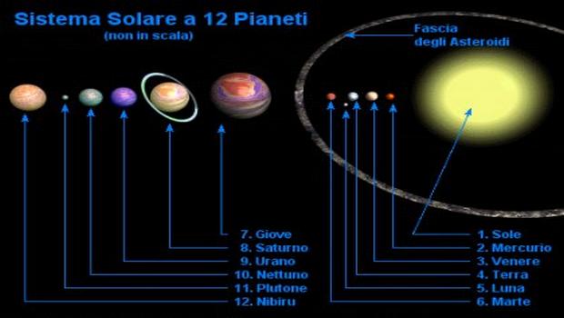 planete nibiru en approche