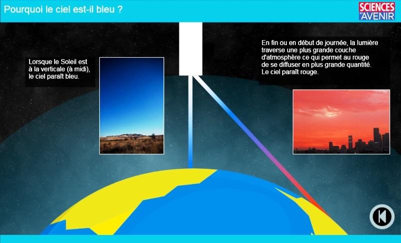 pourquoi ciel bleu
