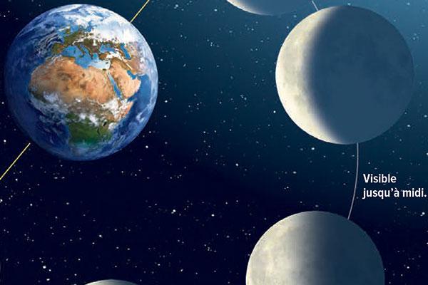 pourquoi voit on la lune en plein jour