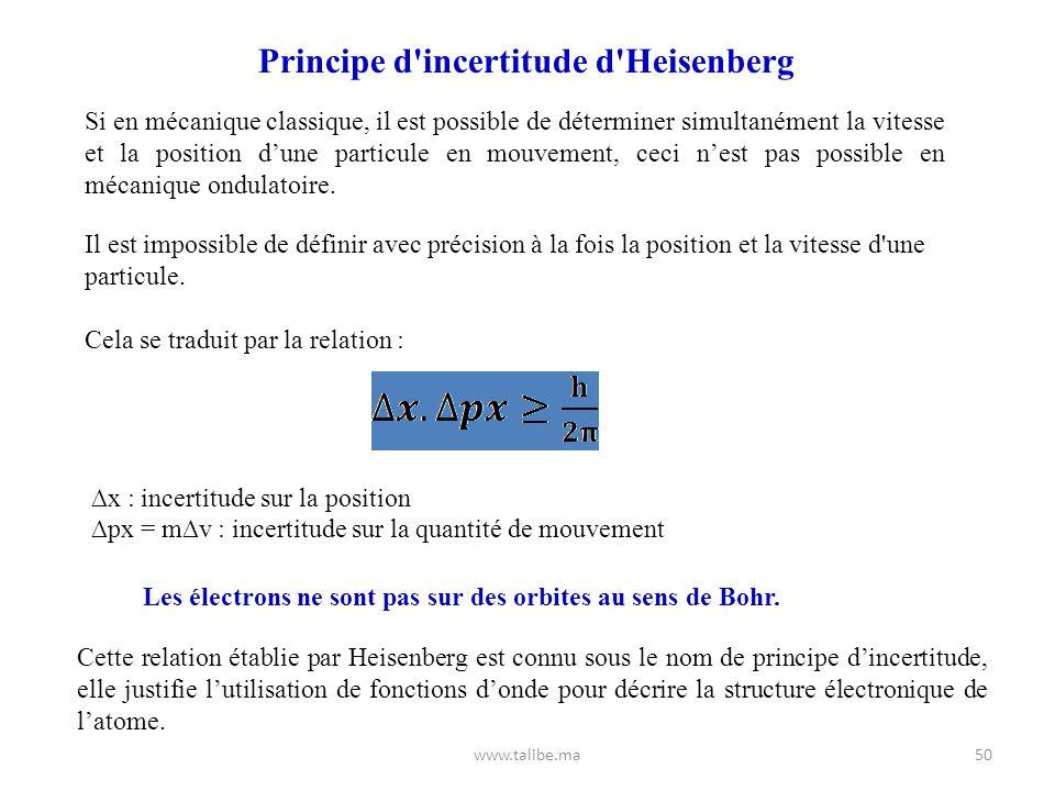 principe d incertitude d heisenberg