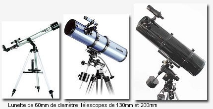 prix d un telescope