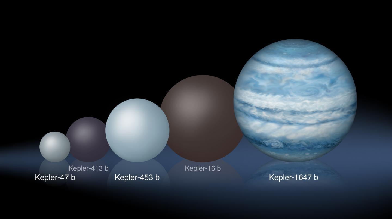 quelle est la plus grosse planete