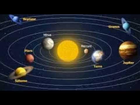 rotation de la terre vitesse