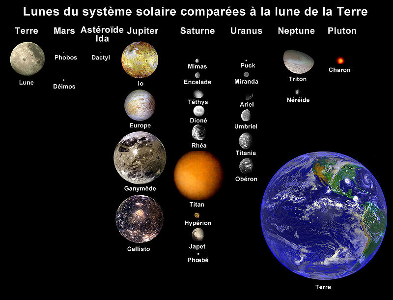 satellite naturel de saturne