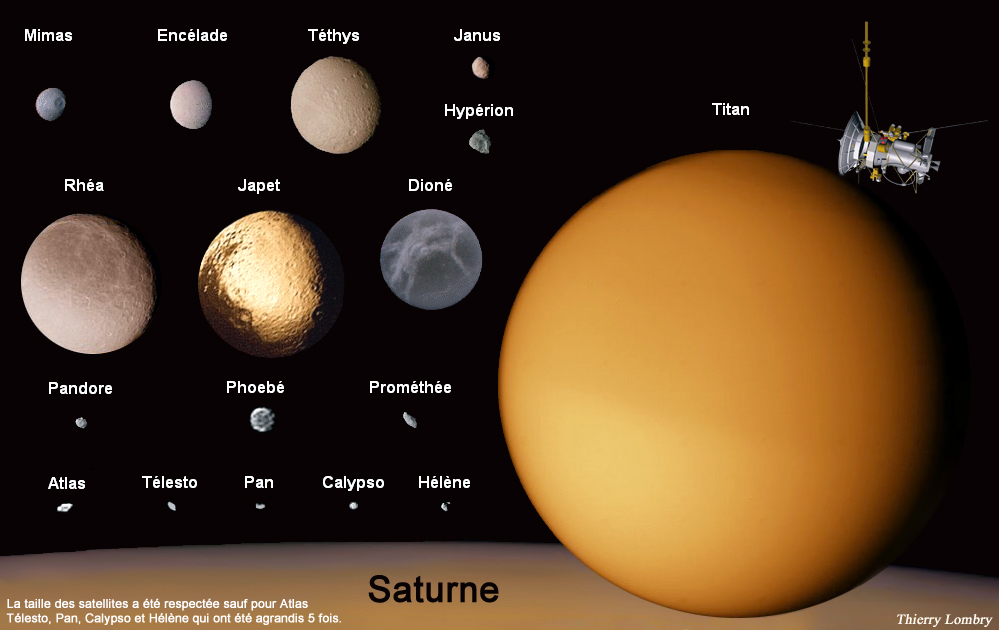 saturne satellites
