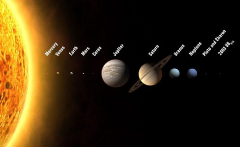systeme solaire 3d