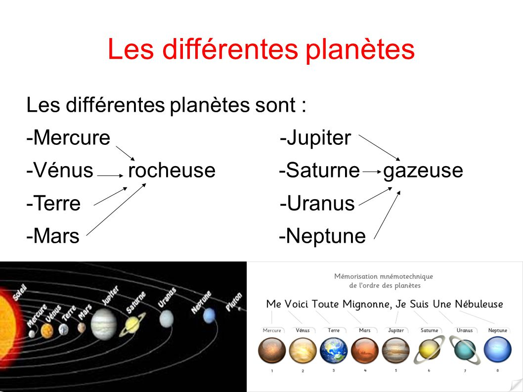 systeme solaire definition