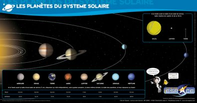 systeme solaire net