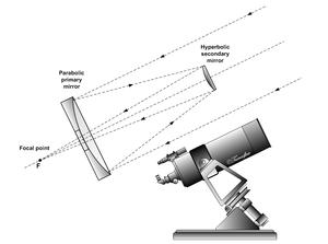 telescope cassegrain