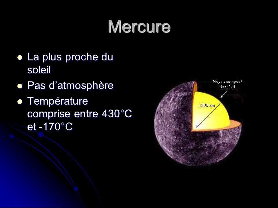 temperature sur mercure
