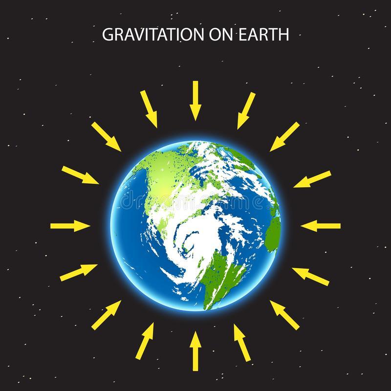 terre gravite