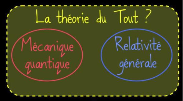 theorie du tout