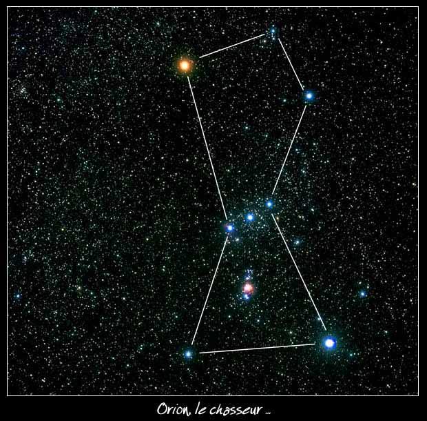 une constellation
