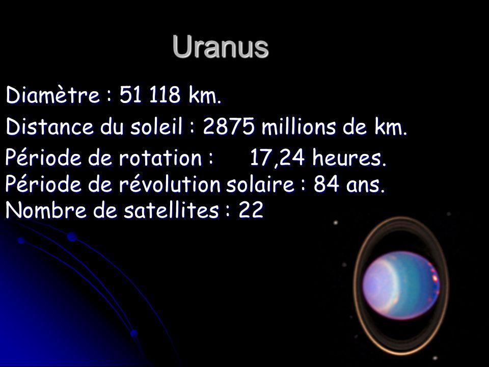 uranus distance du soleil