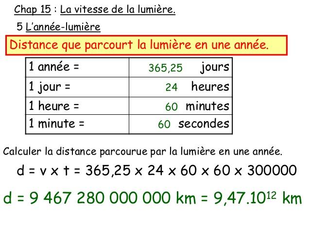 vitesse de la lumiere en km h
