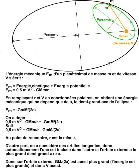 vitesse de rotation de la terre en m s