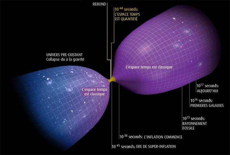 avant big bang