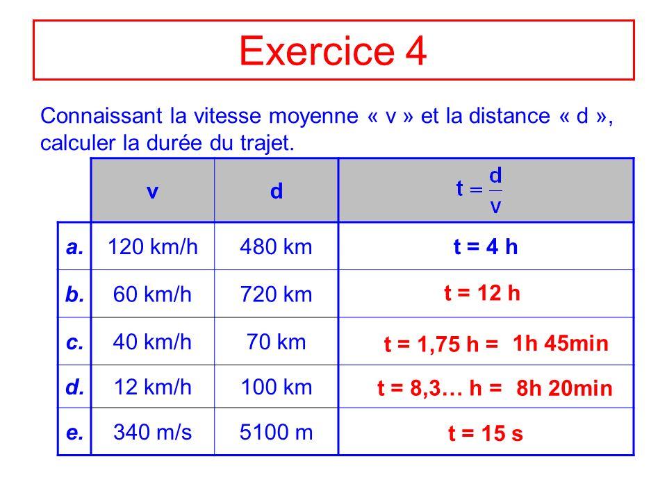 calculer la vitesse moyenne